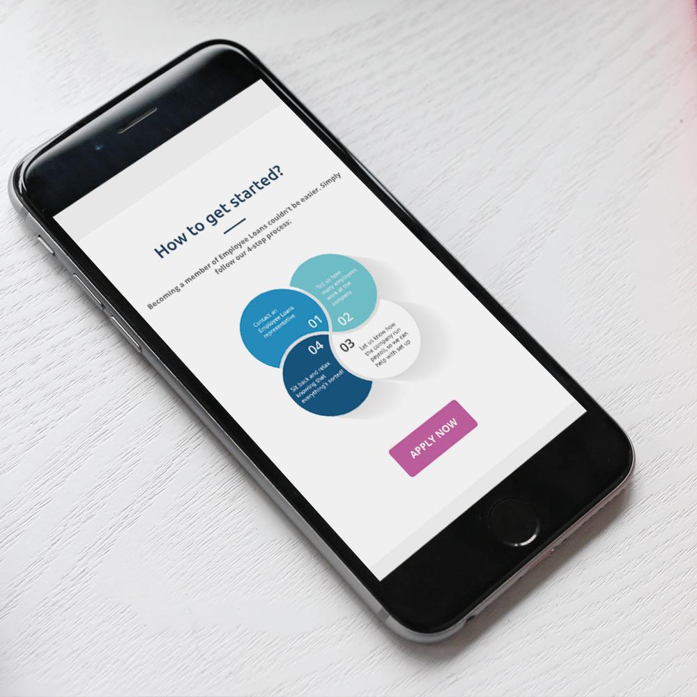 Employee Loans Mobile Web Design